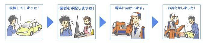 ロードサービス4